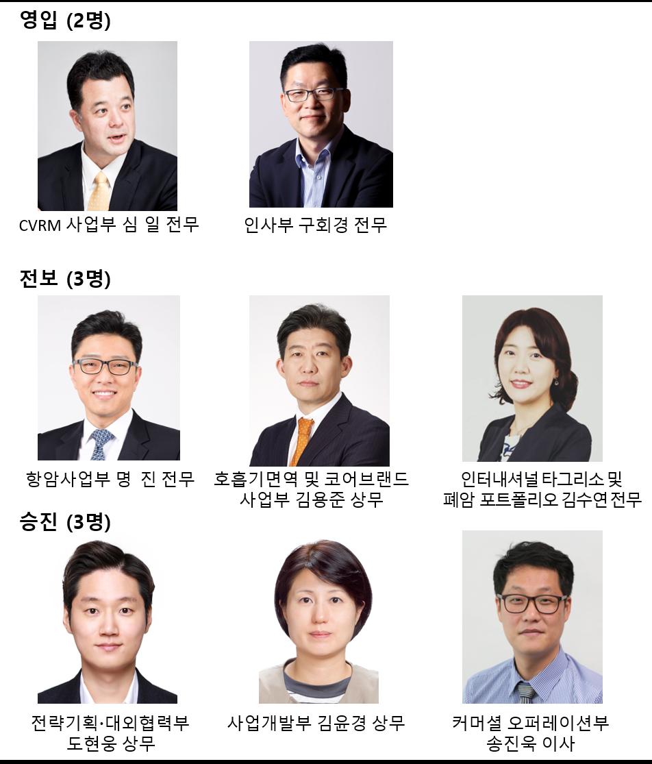 사진. 한국아스트라제네카 신임 임원진